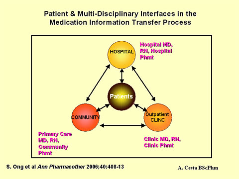 what is medication reconciliation medication reconciliation a
